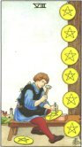 Eight of Pentacles - Minor Arcana Tarot Card